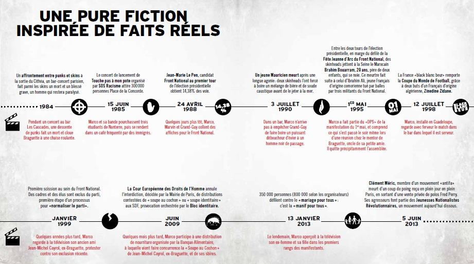 une pure fiction inspirée de faits réels